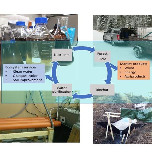 Image of  Innovatiiviset vesiensuojelumenetelmät