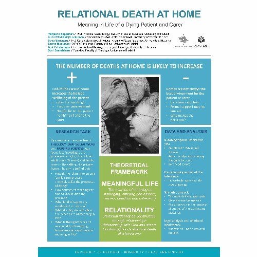 Meaningful relations; Patient and family carer encountering death at home (MeRela)´s Profile image