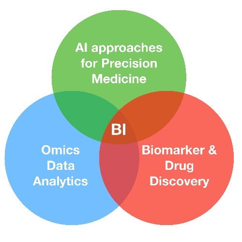 Siirry tutkimusryhmään Biolääketieteellinen informatiikka